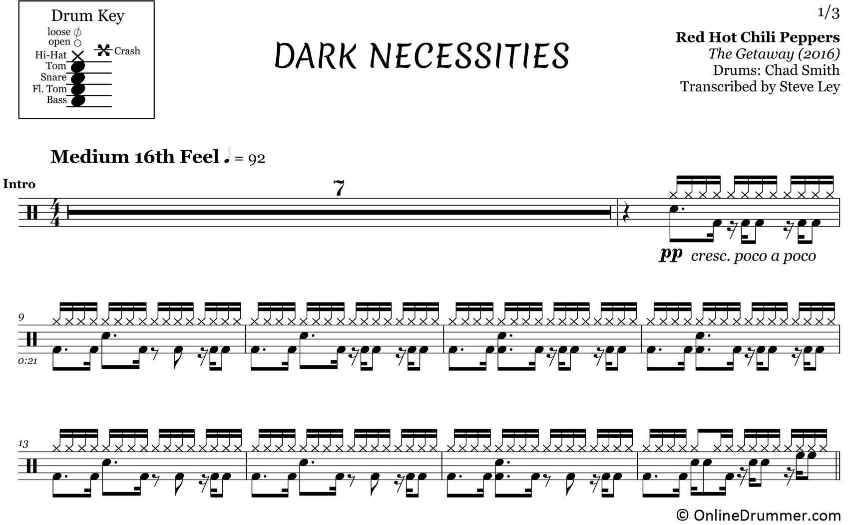 Dark Necessities - Red Hot Chili Peppers - Drum Sheet Music