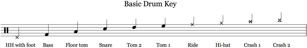 basic-drum-key