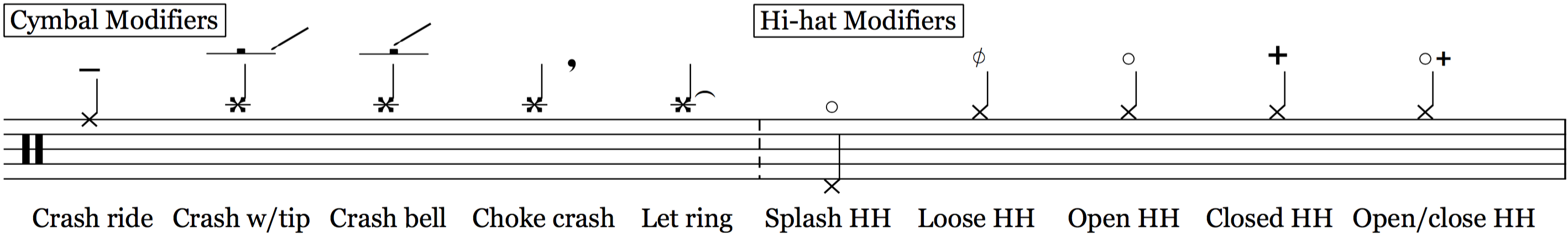 drum-key_cymbal-modifiers