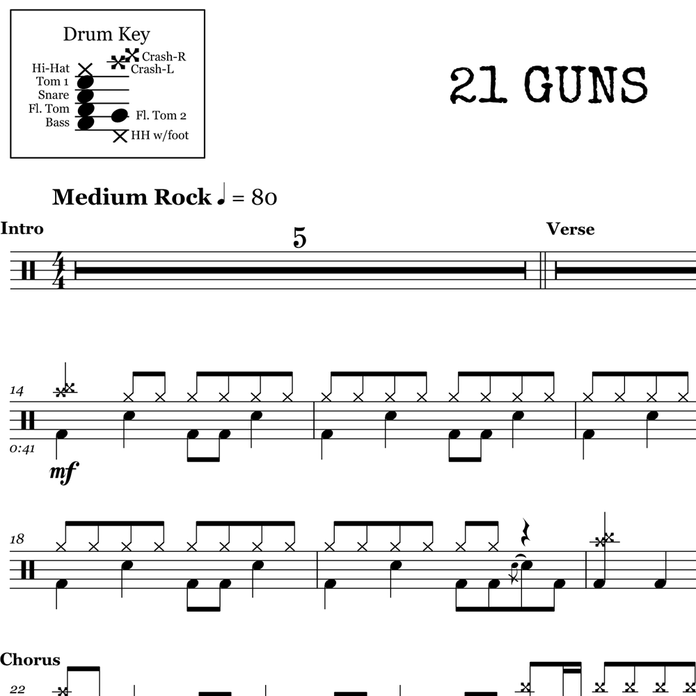 21 Guns – Green Day – Chorus