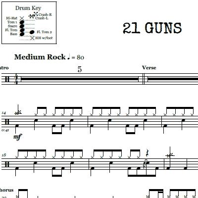 Drum tabs of 21 guns