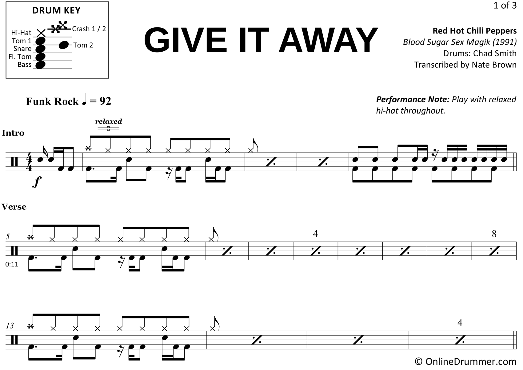 Give It Away - Red Hot Chili Peppers - Drum Sheet Music