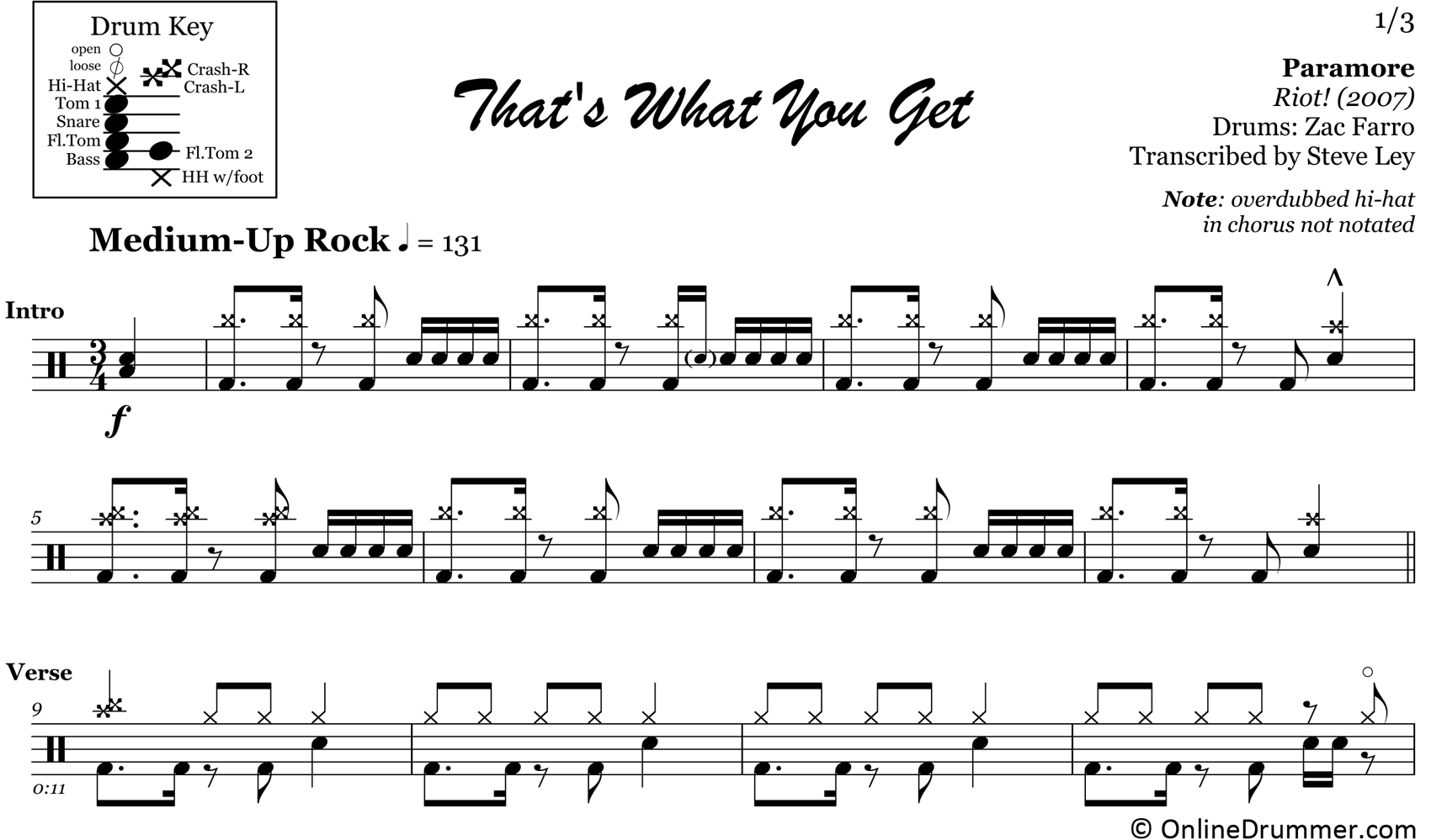 That's What You Get - Paramore Drum Sheet Music