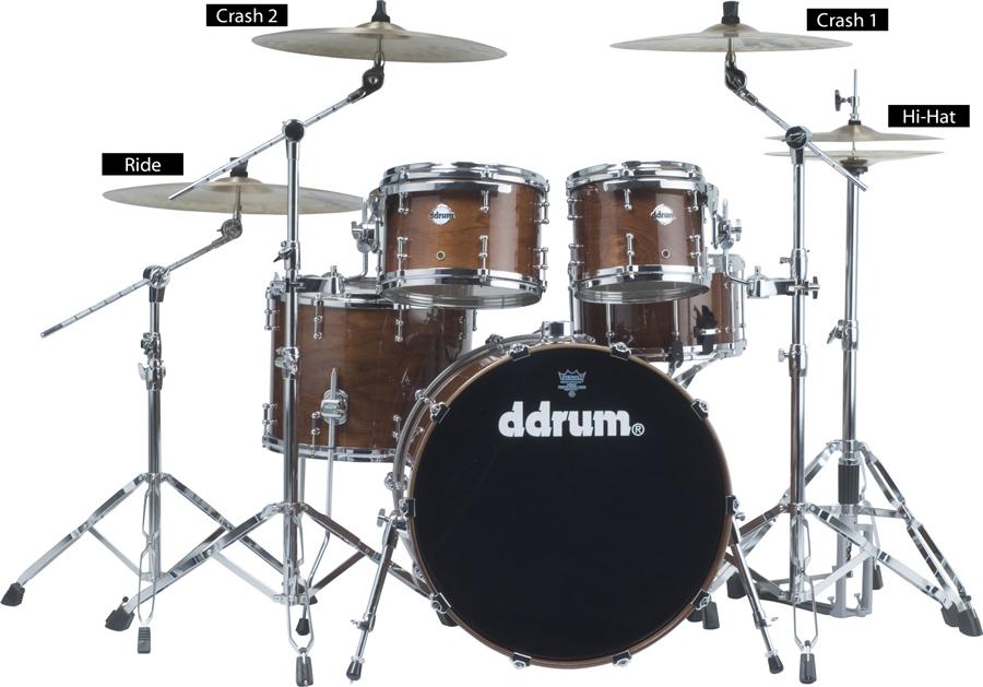 drum notation key drum legend. Black Bedroom Furniture Sets. Home Design Ideas