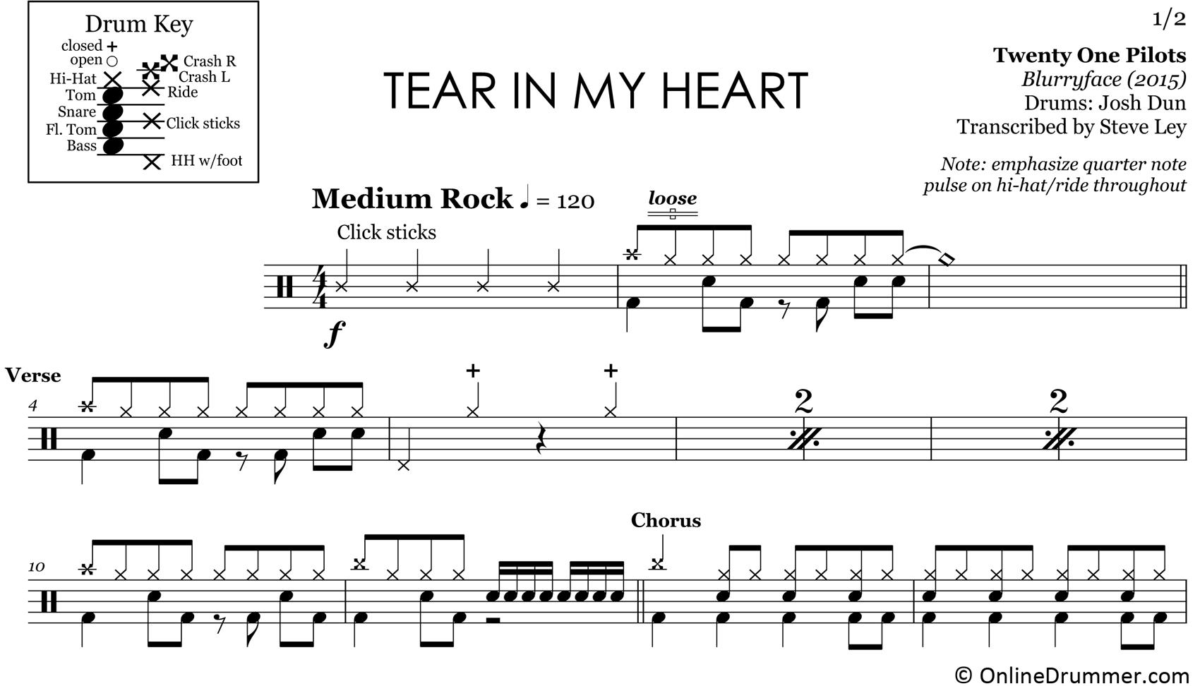 Tear In My Heart - Twenty One Pilots - Drum Sheet Music