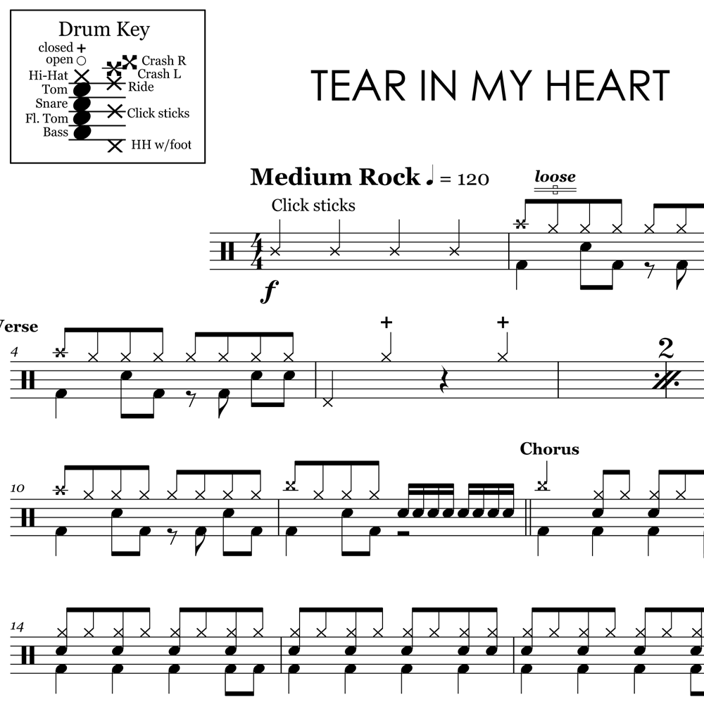 Tear In My Heart - Twenty One Pilots - Drum Sheet Music