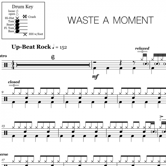 Waste of a Moment - Kings of Leon - Drum Sheet Music
