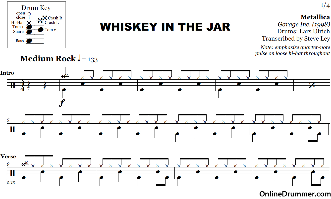 Whiskey in the jar metallica drum sheet music onlinedrummer whiskey in the jar drum sheet music hexwebz Image collections