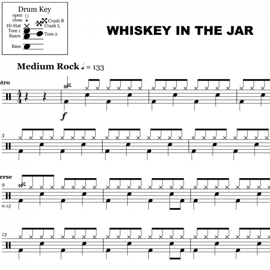 Whiskey in the Jar – Metallica