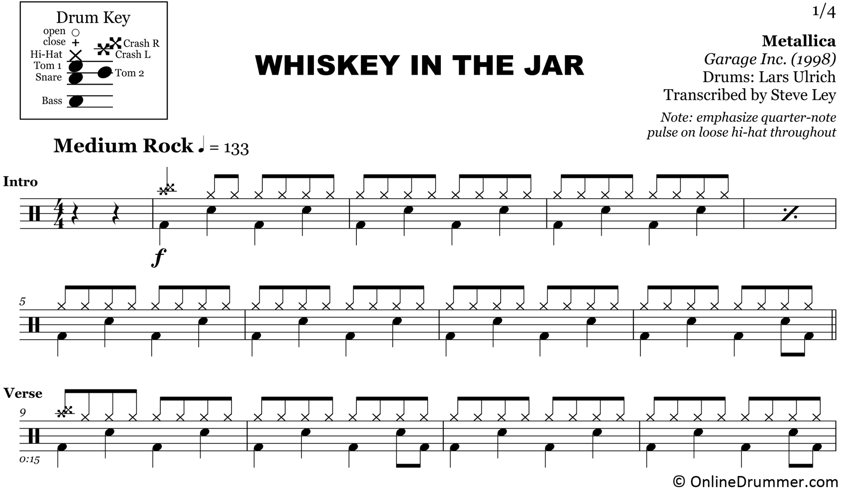 Whiskey in the Jar - Metallica - Drum Sheet Music