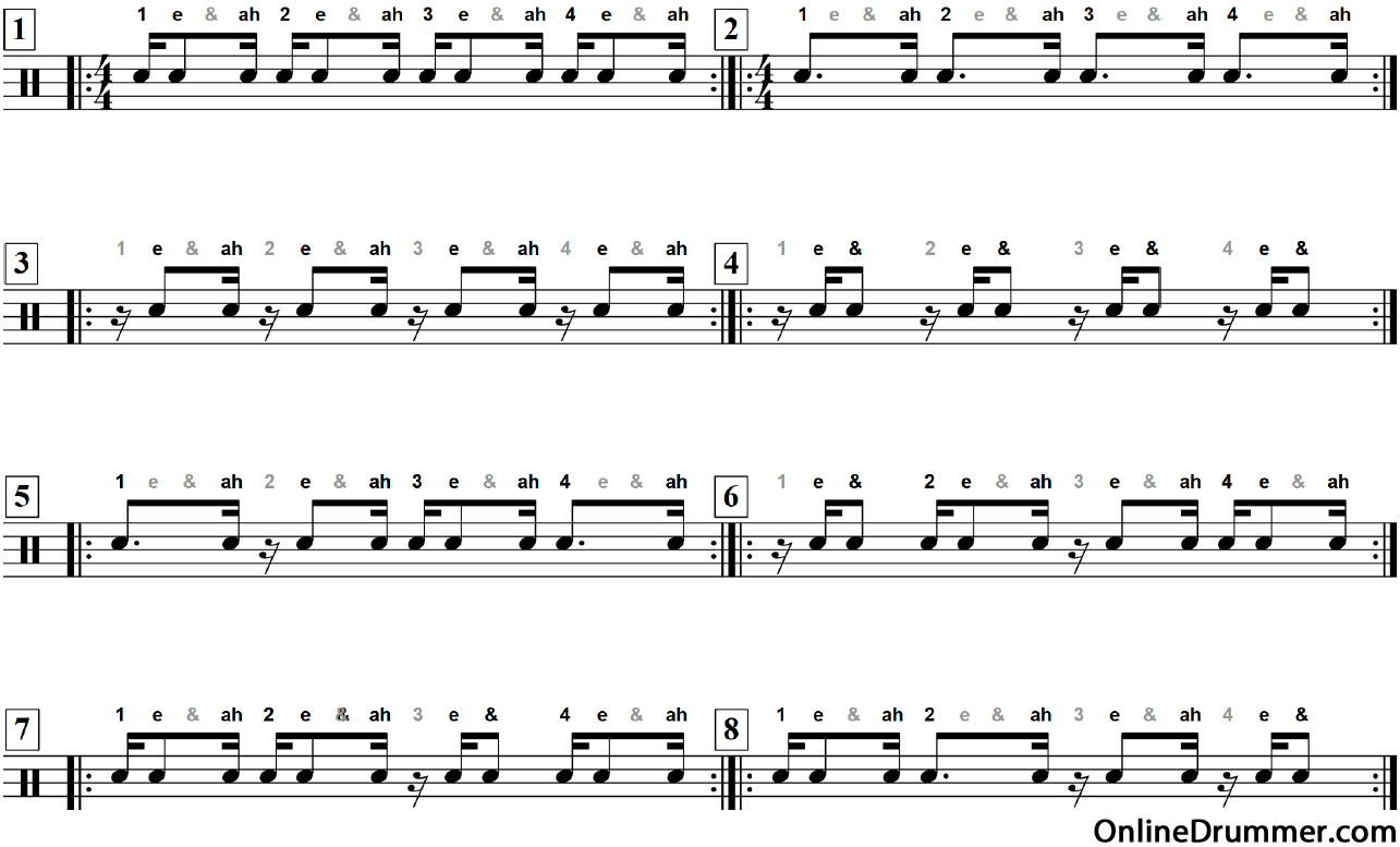 Wrapping Your Head Around Syncopated Notation