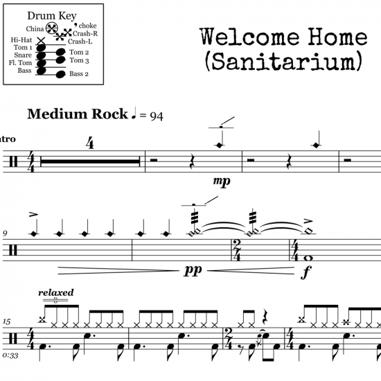 Welcome Home (Sanitarium) – Metallica