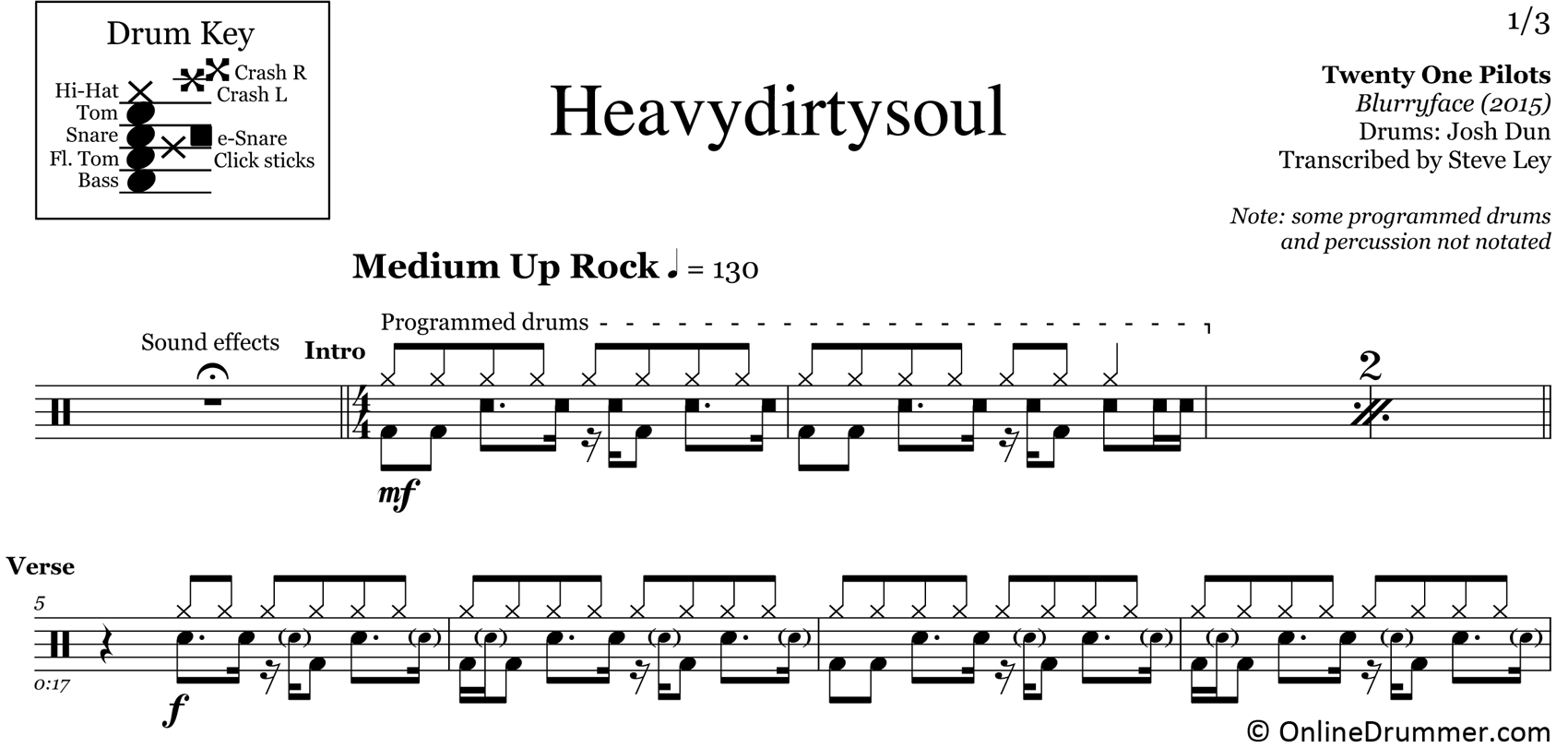 Heavydirtysoul - Twenty One Pilots - Drum Sheet Music