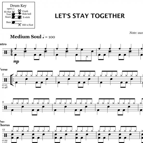 Let's Stay Together – Al Green