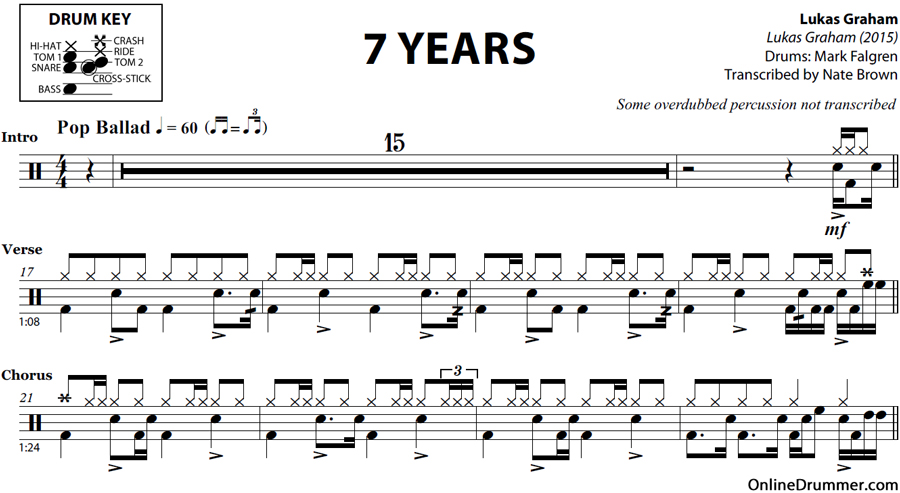 how to read drum sheet music pdf