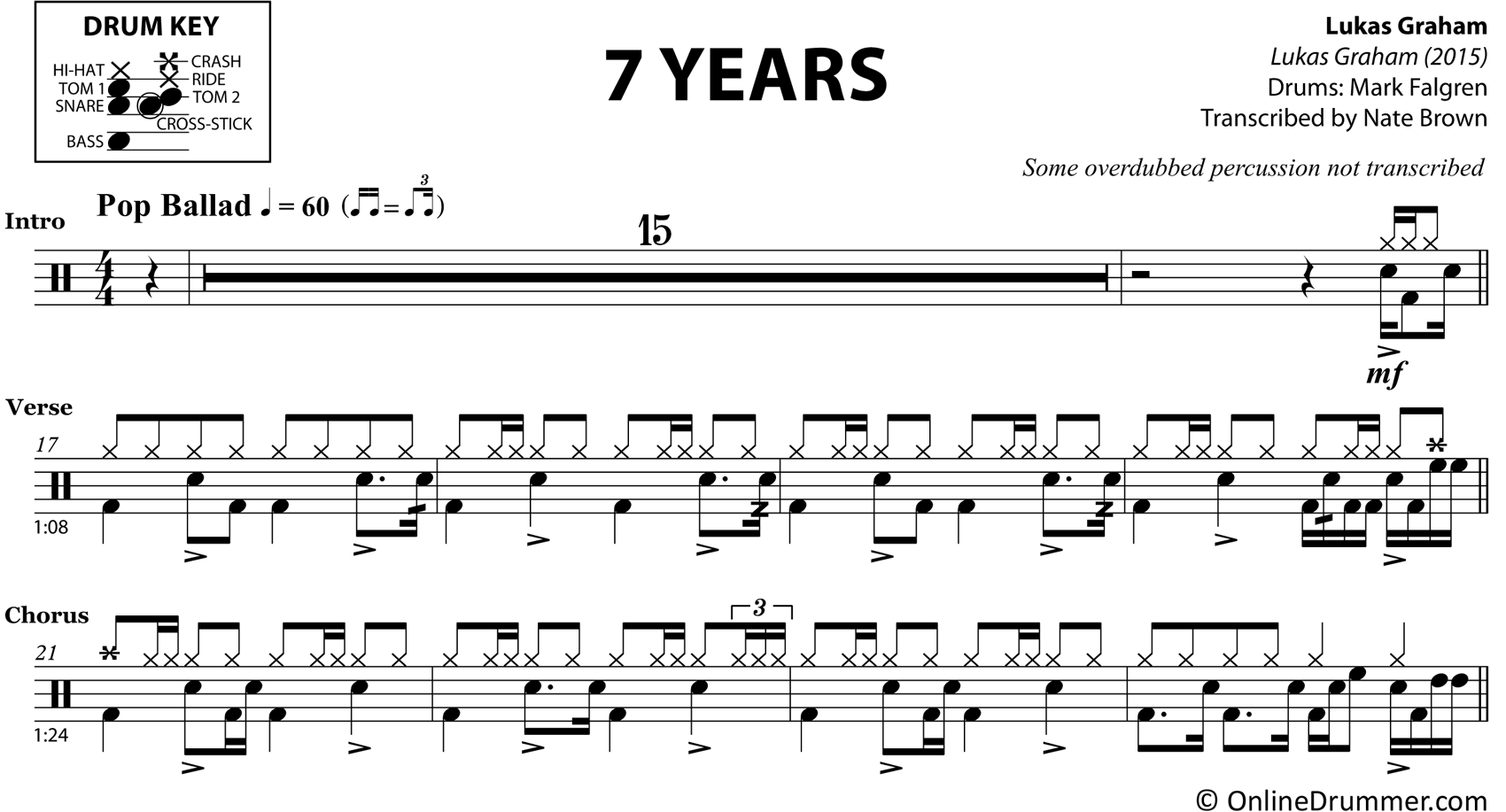 7 Years - Lukas Graham - Drum Sheet Music