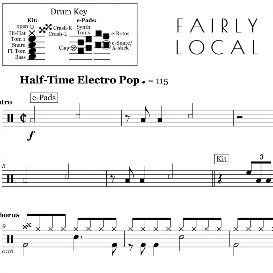 Fairly Local - Twenty One Pilots - Drum Sheet Music