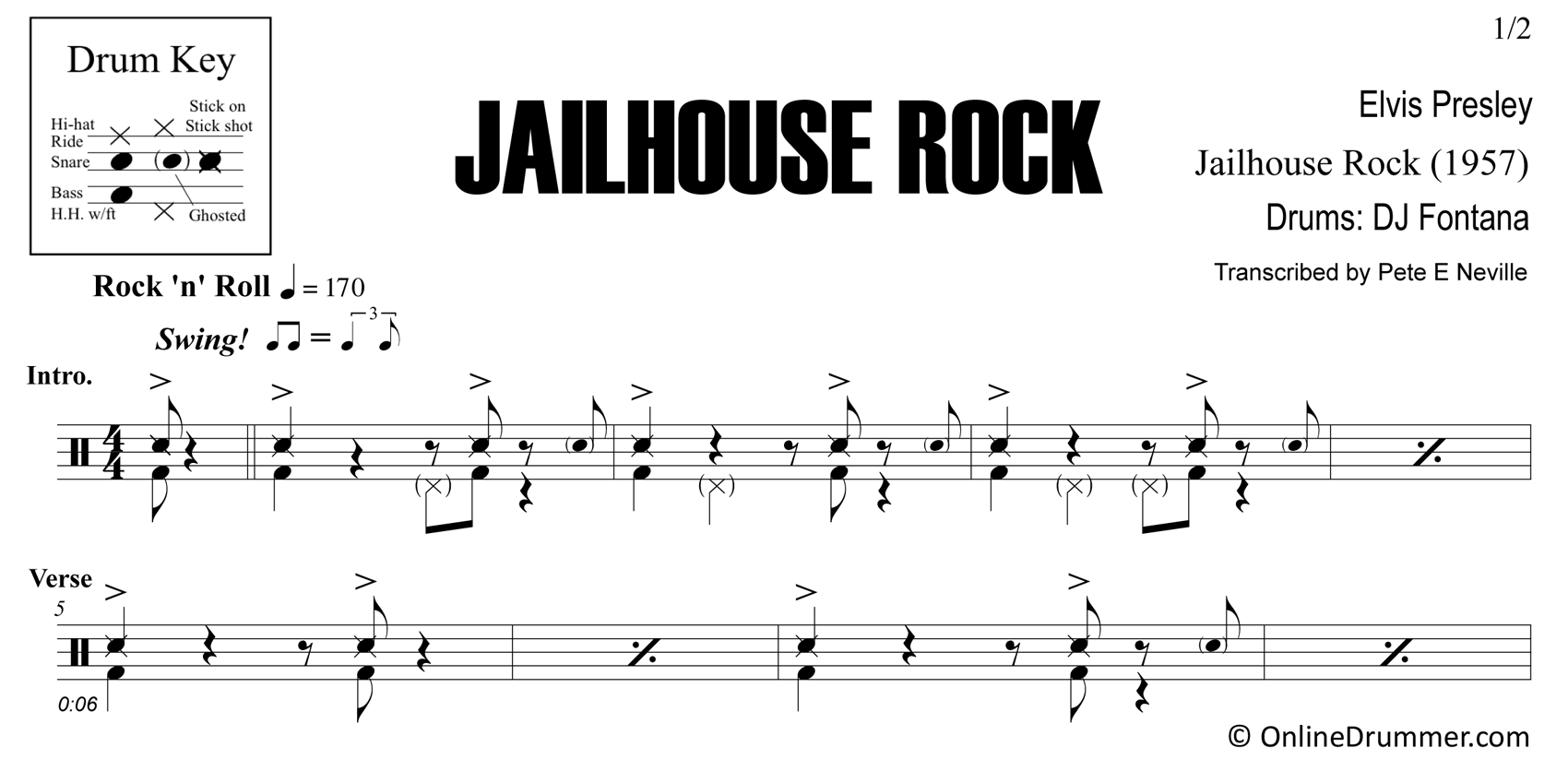 Jailhouse Rock - Elvis Presley - Drum Sheet Music