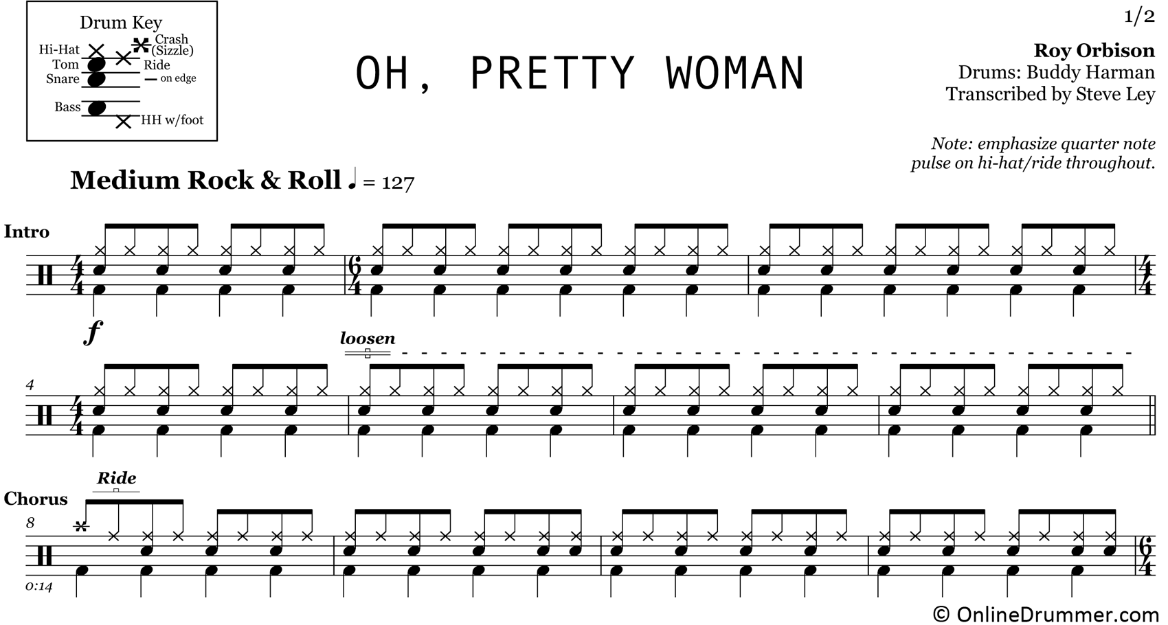Oh, Pretty Woman - Roy Orbison - Drum Sheet Music