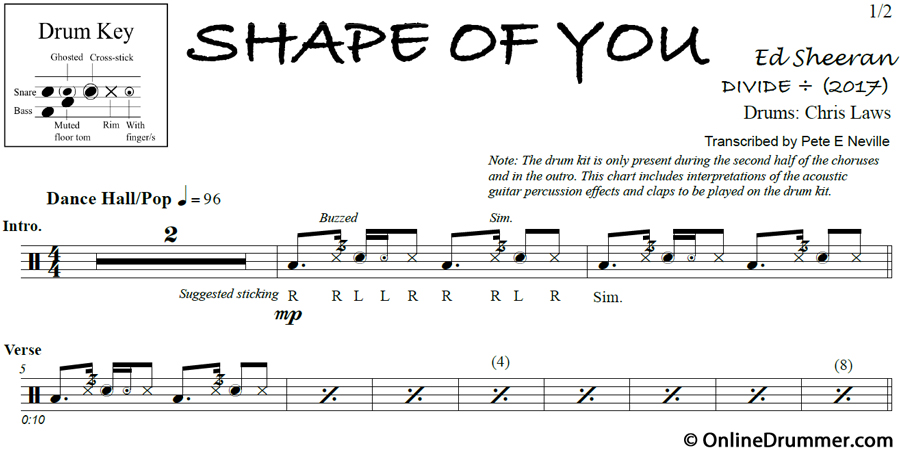 Shape Of You Ed Sheeran Drum Sheet Music Onlinedrummer