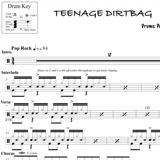 Teenage Dirtbag – Wheatus