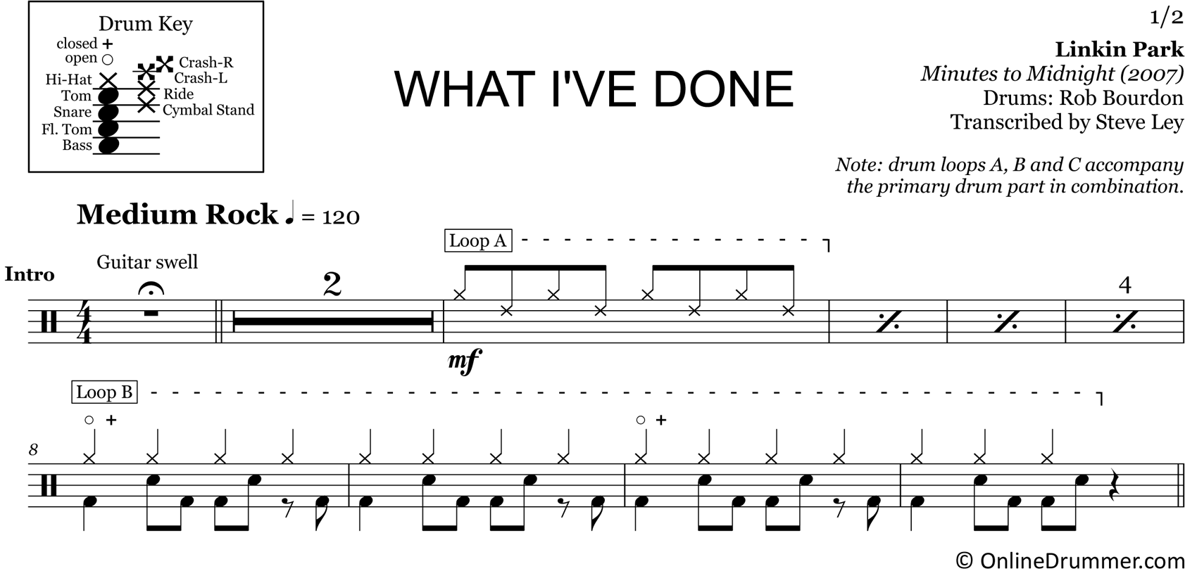 What I've Done - Linkin Park - Drum Sheet Music