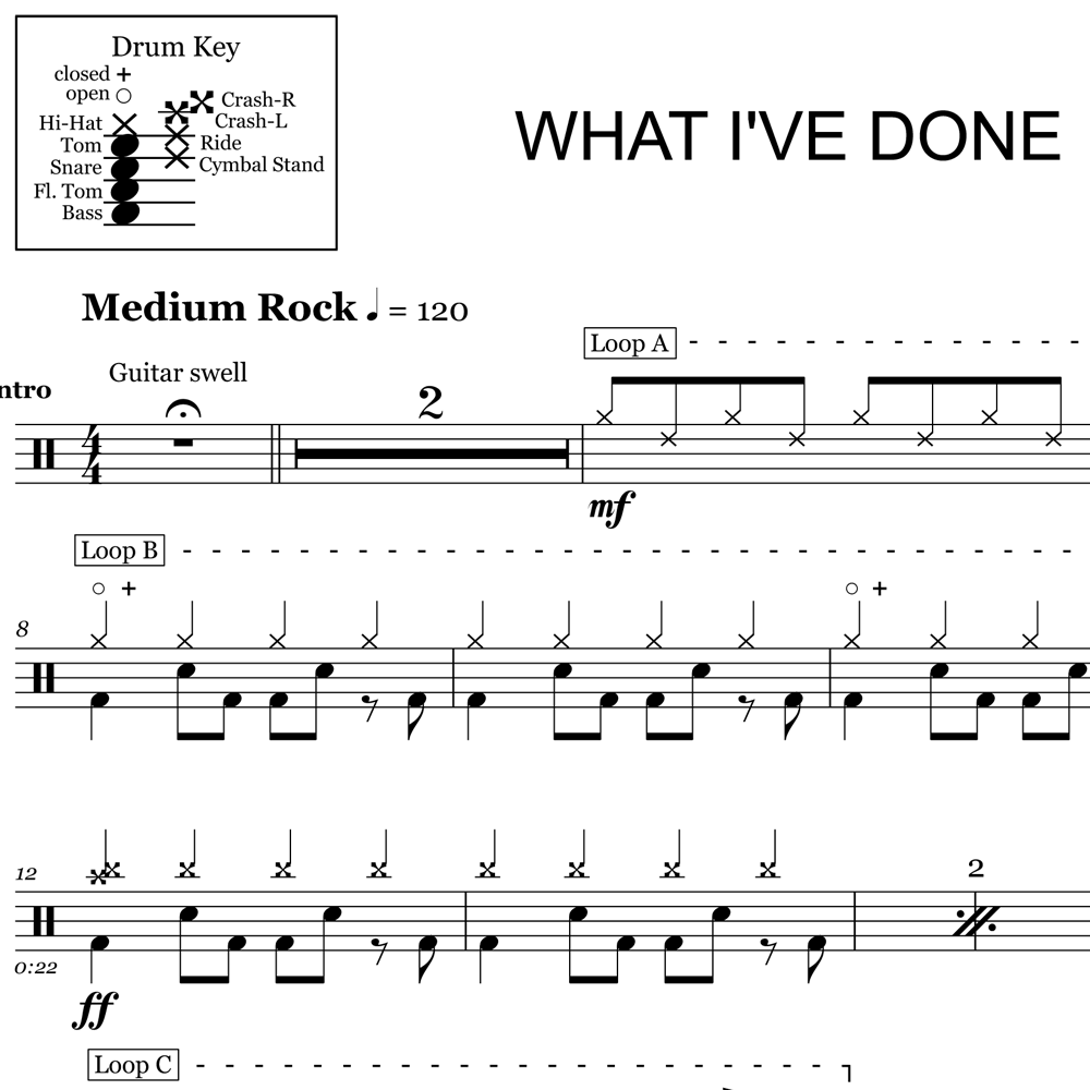 What I've Done – Linkin Park