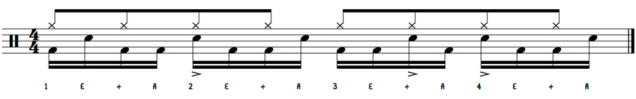 Developing a Drum Beat - Part 1 (Funk, Rock and Metal Possibilities)