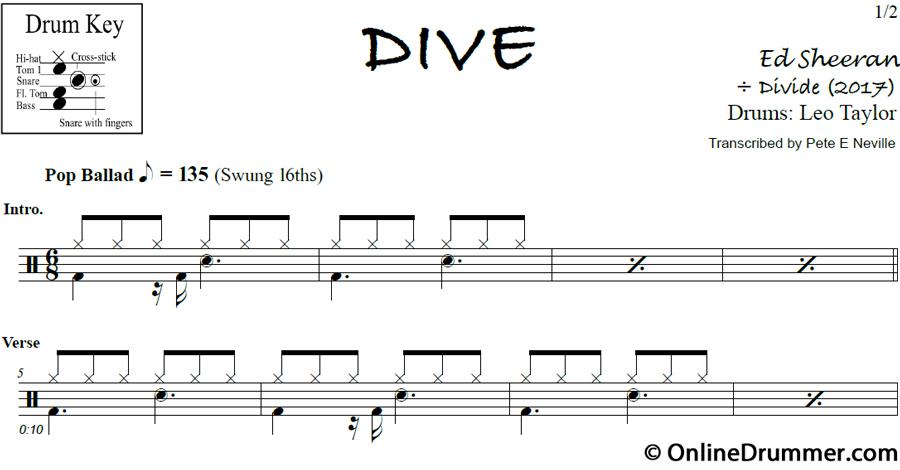 Ed sheeran dive chords home visualizza idee immagine - Ed sheeran dive chords ...