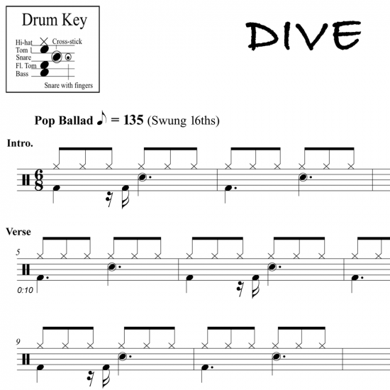 Dive – Ed Sheeran