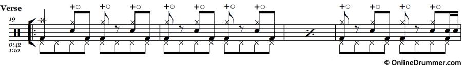 Hi-Hat Technique - Steven Adler Style