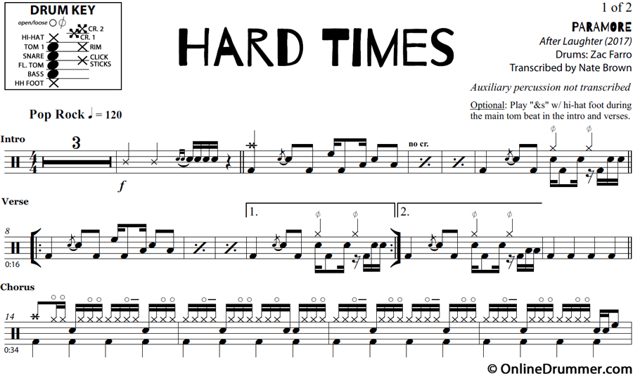 All Music Chords paramore sheet music : Hard Times – Paramore – Drum Sheet Music | OnlineDrummer.com