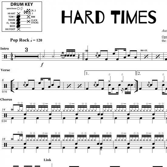 hard times paramore drum sheet music onlinedrummer com