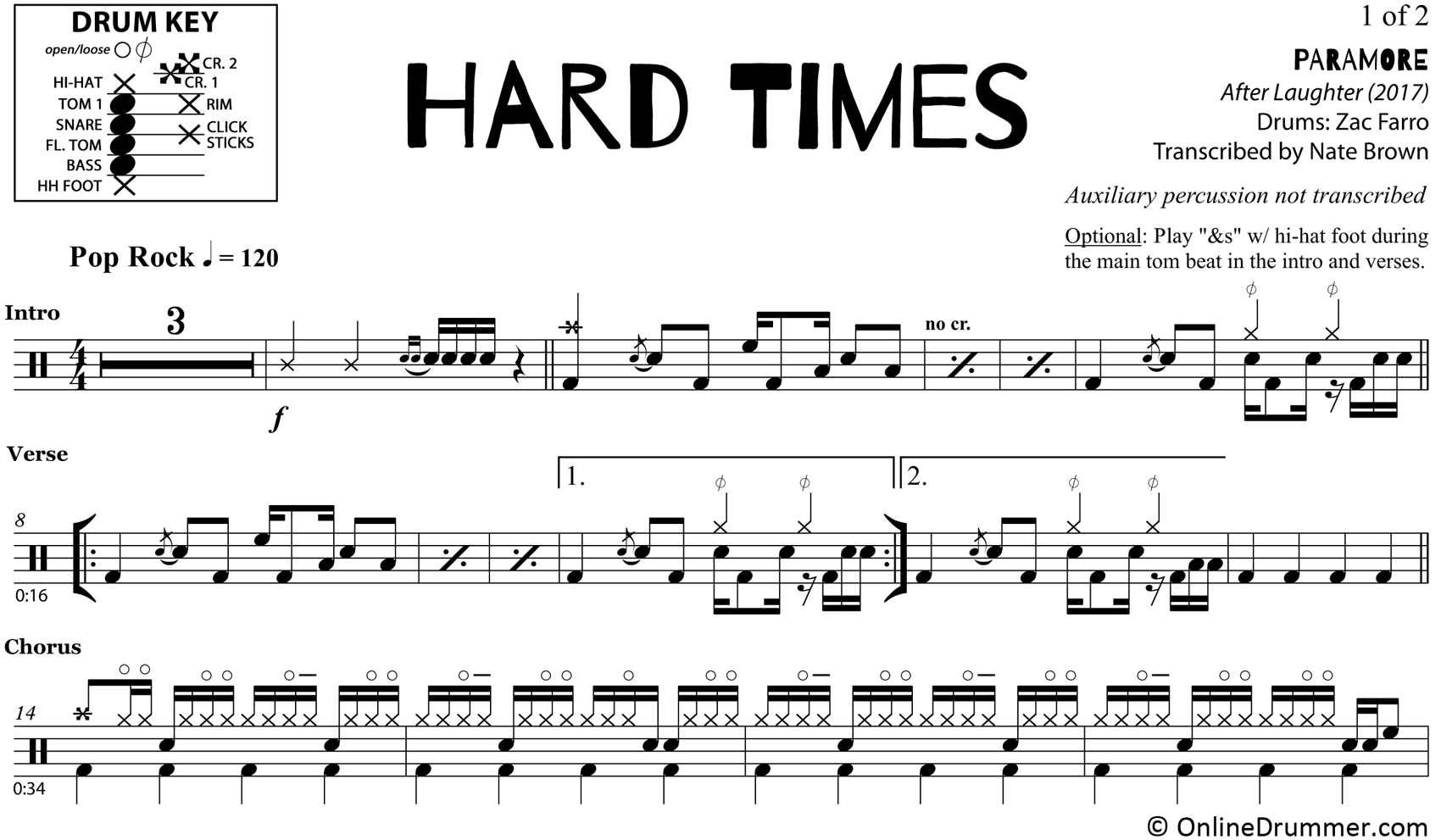 Hard Times - Paramore - Drum Sheet Music