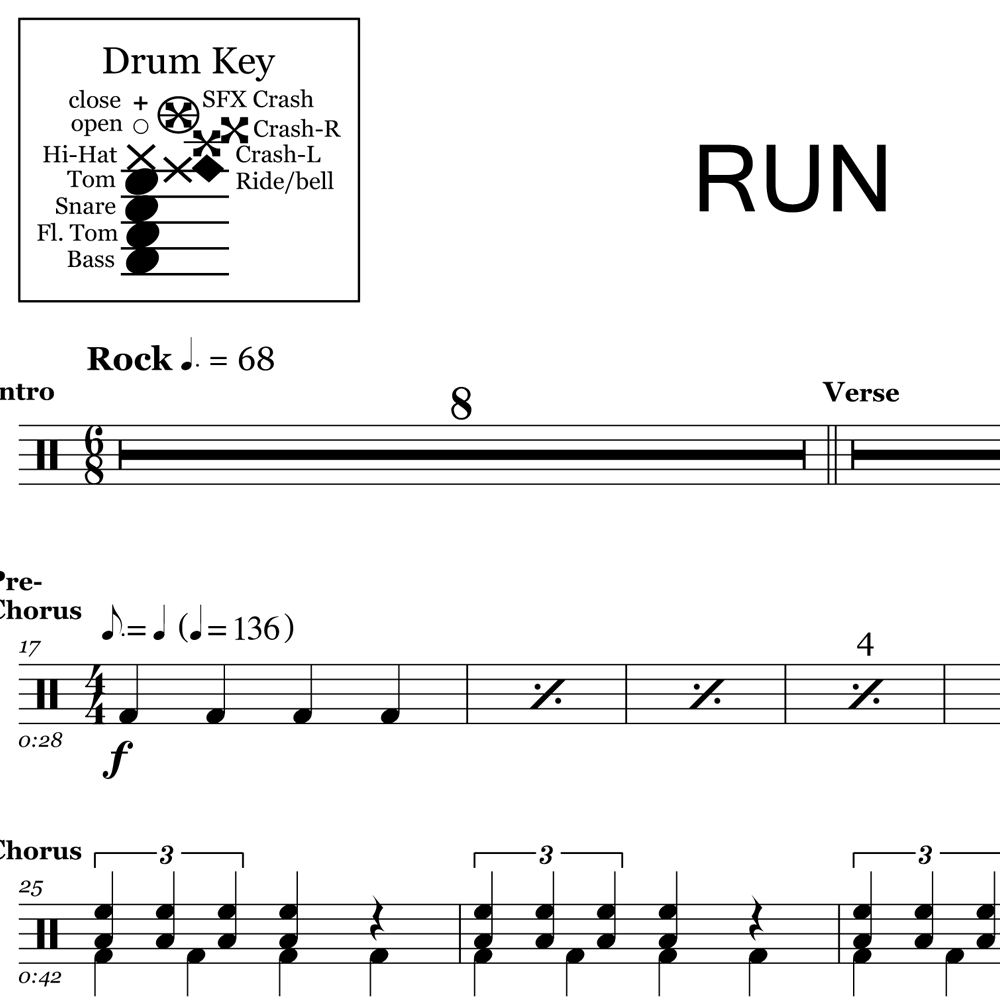 A Drum Breakdown for Run by Foo Fighters