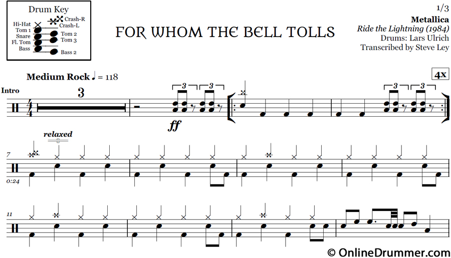 For Whom The Bell Tolls – Metallica – Drum Sheet Music ...