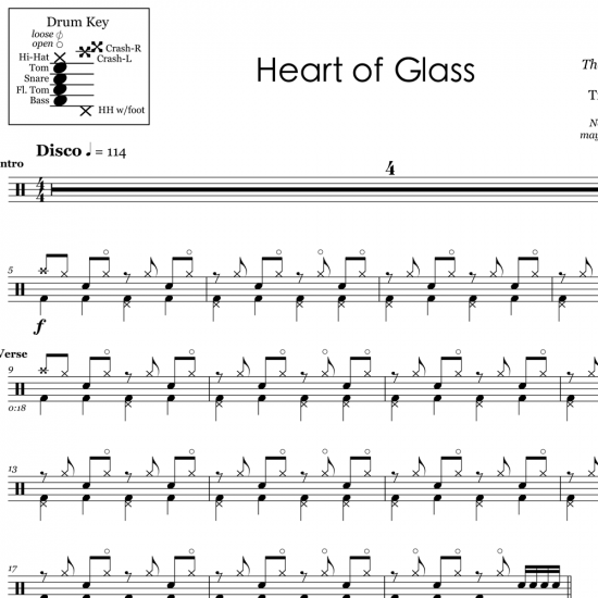 Heart of Glass - Blondie - Drum Sheet Music