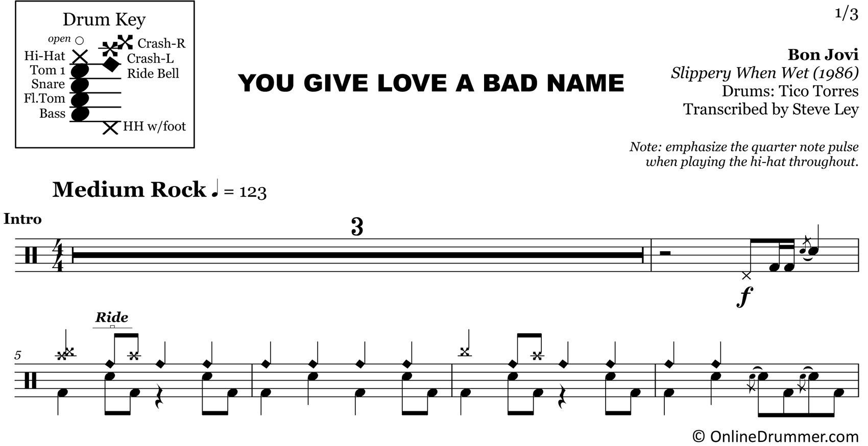 You Give Love a Bad Name - Bon Jovi - Drum Sheet Music