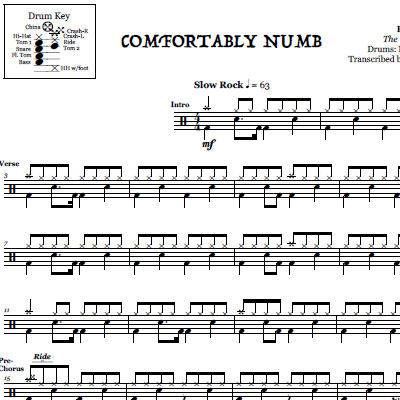 Money – Pink Floyd – Drum Sheet Music | OnlineDrummer.com