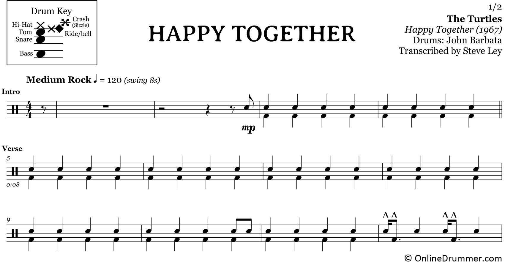 Happy Together - The Turtles - Drum Sheet Music
