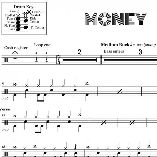 Money - Pink Floyd - Drum Sheet Music