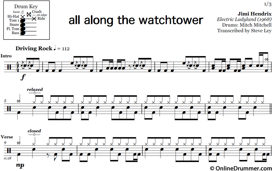All Along the Watchtower – Jimi Hendrix – Drum Sheet Music ...