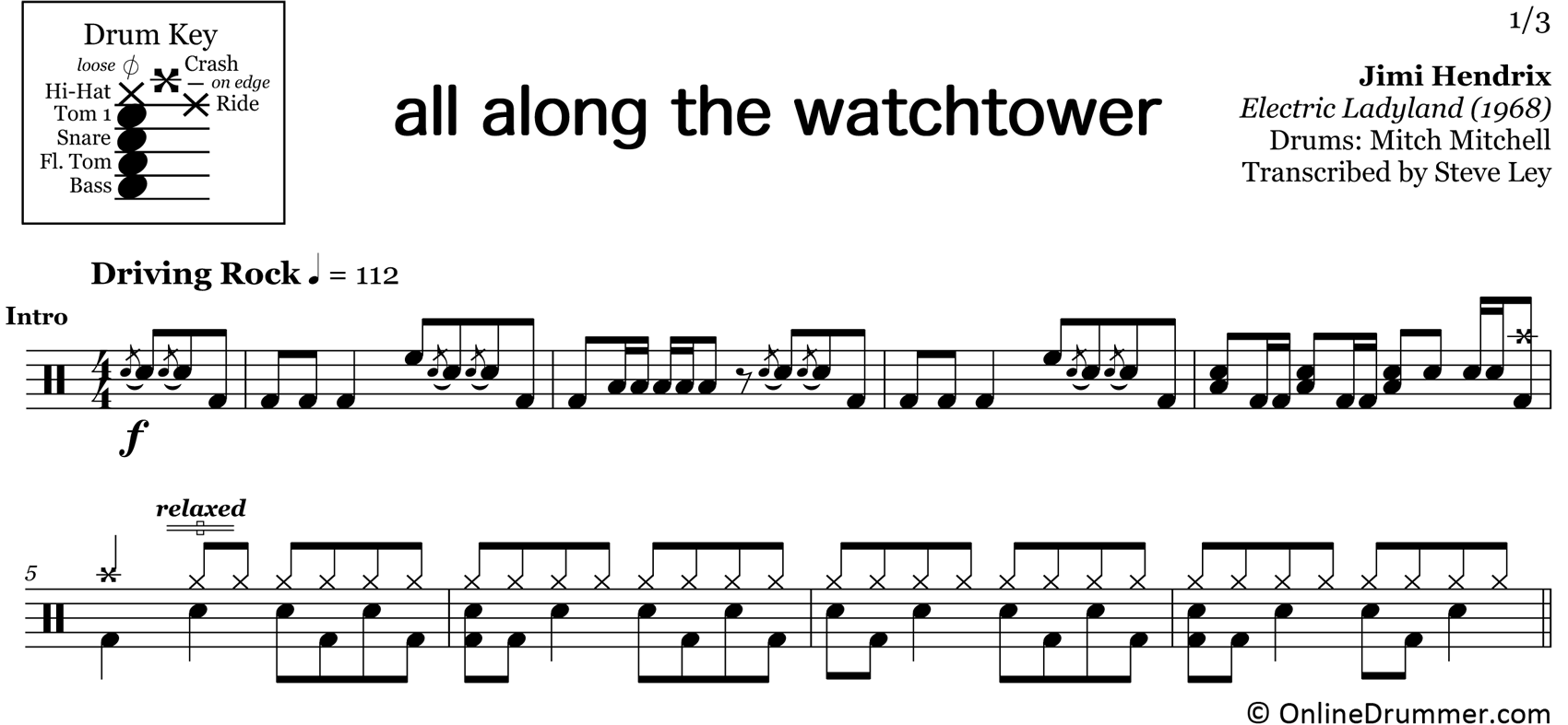 All Along The Watchtower - Jimi Hendrix - Drum Sheet Music
