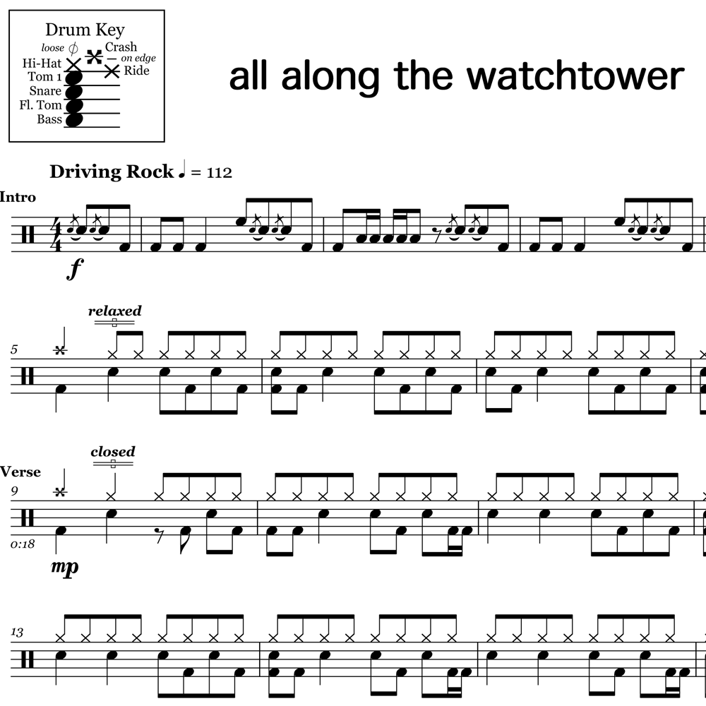 Intro to All Along The Watchtower