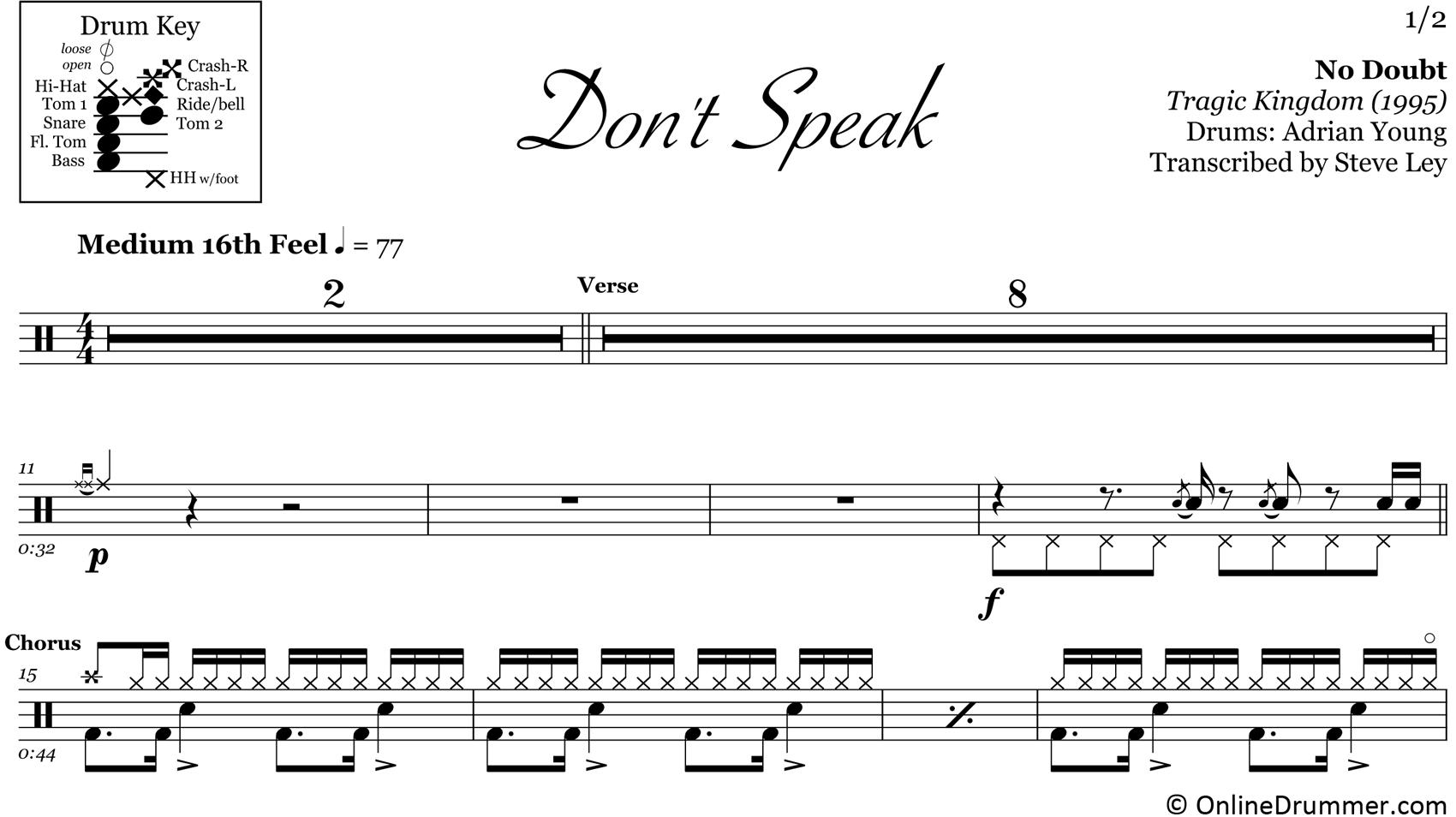 Don't Speak - No Doubt - Drum Sheet Music