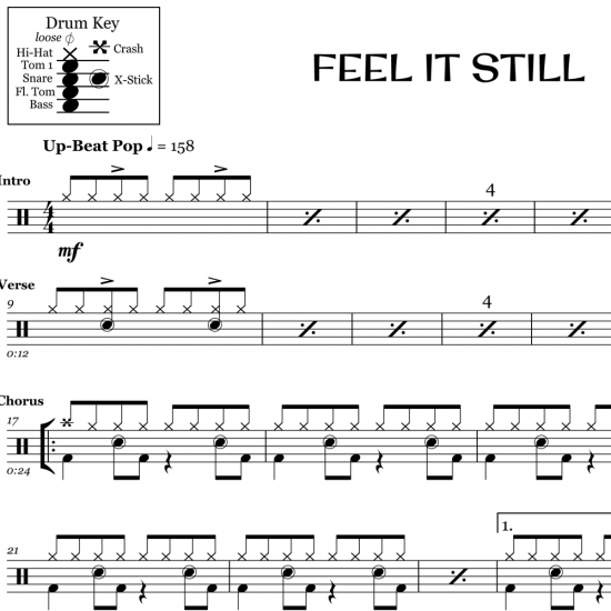 Feel It Still - Portugal. The Man - Drum Sheet Music