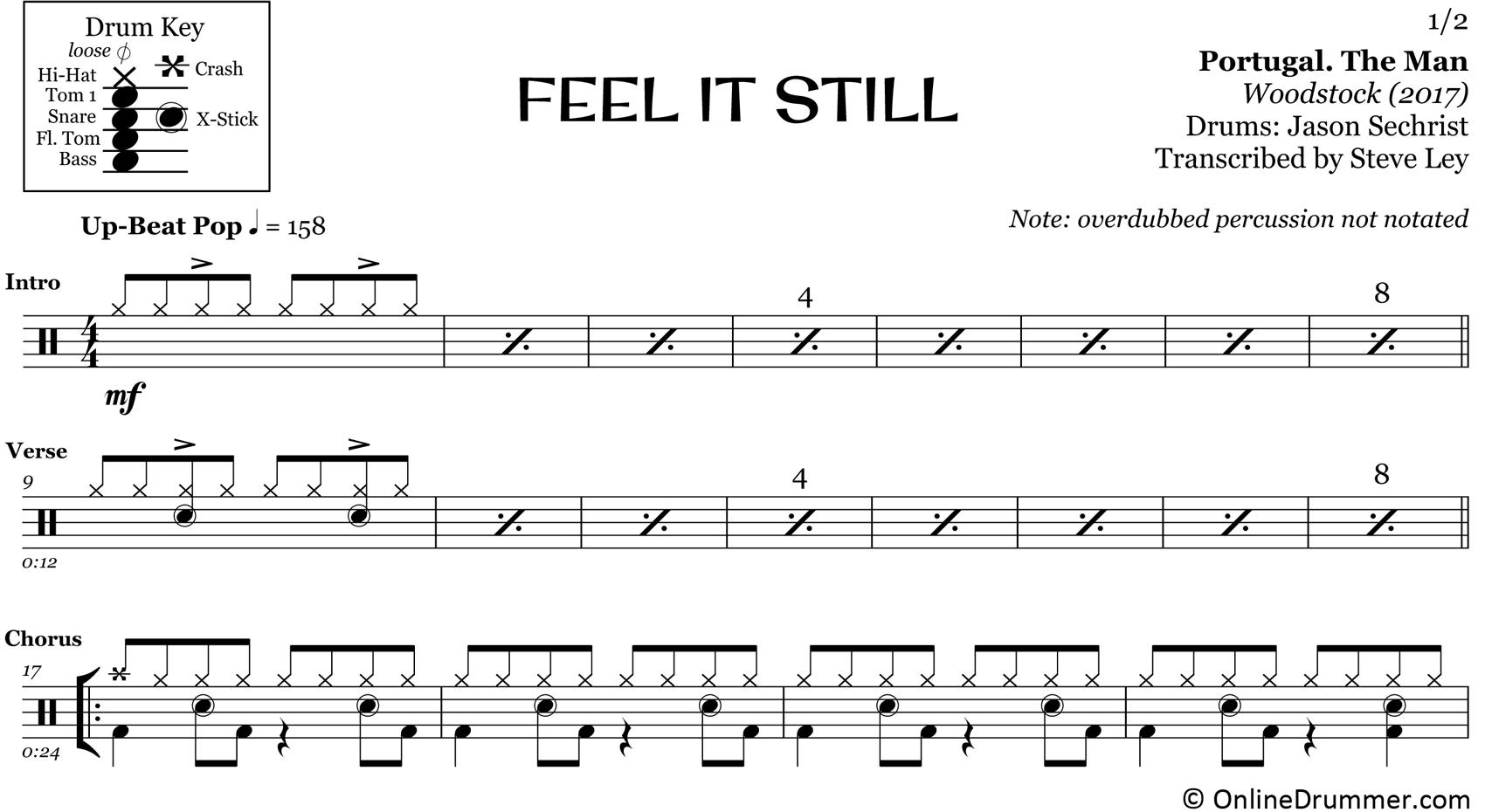 Feel It Still - Portugal. The Man - Drum Sheet Music