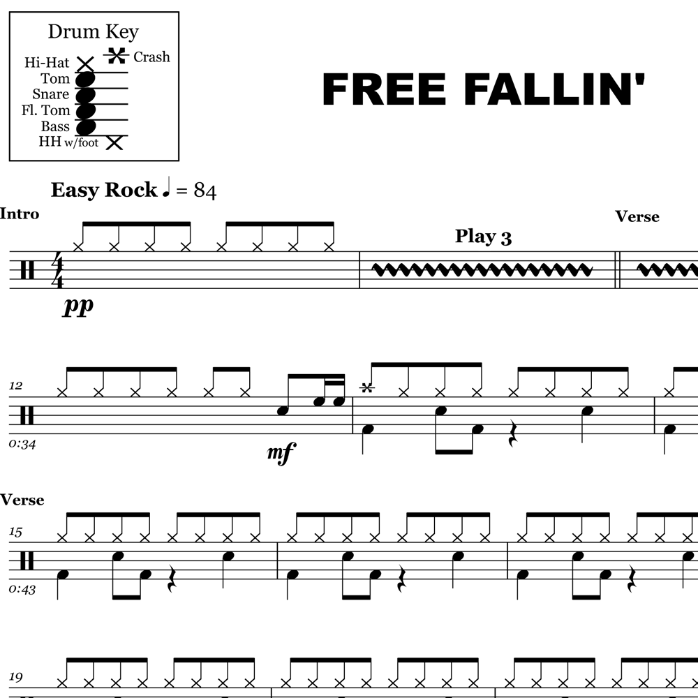 picture about Free Printable Drum Sheet Music called Free of charge Fallin - Tom Petty - Drum Sheet Audio