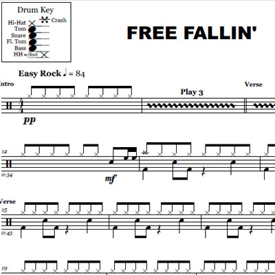 Free Fallin Tom Petty Drum Sheet Music Onlinedrummer