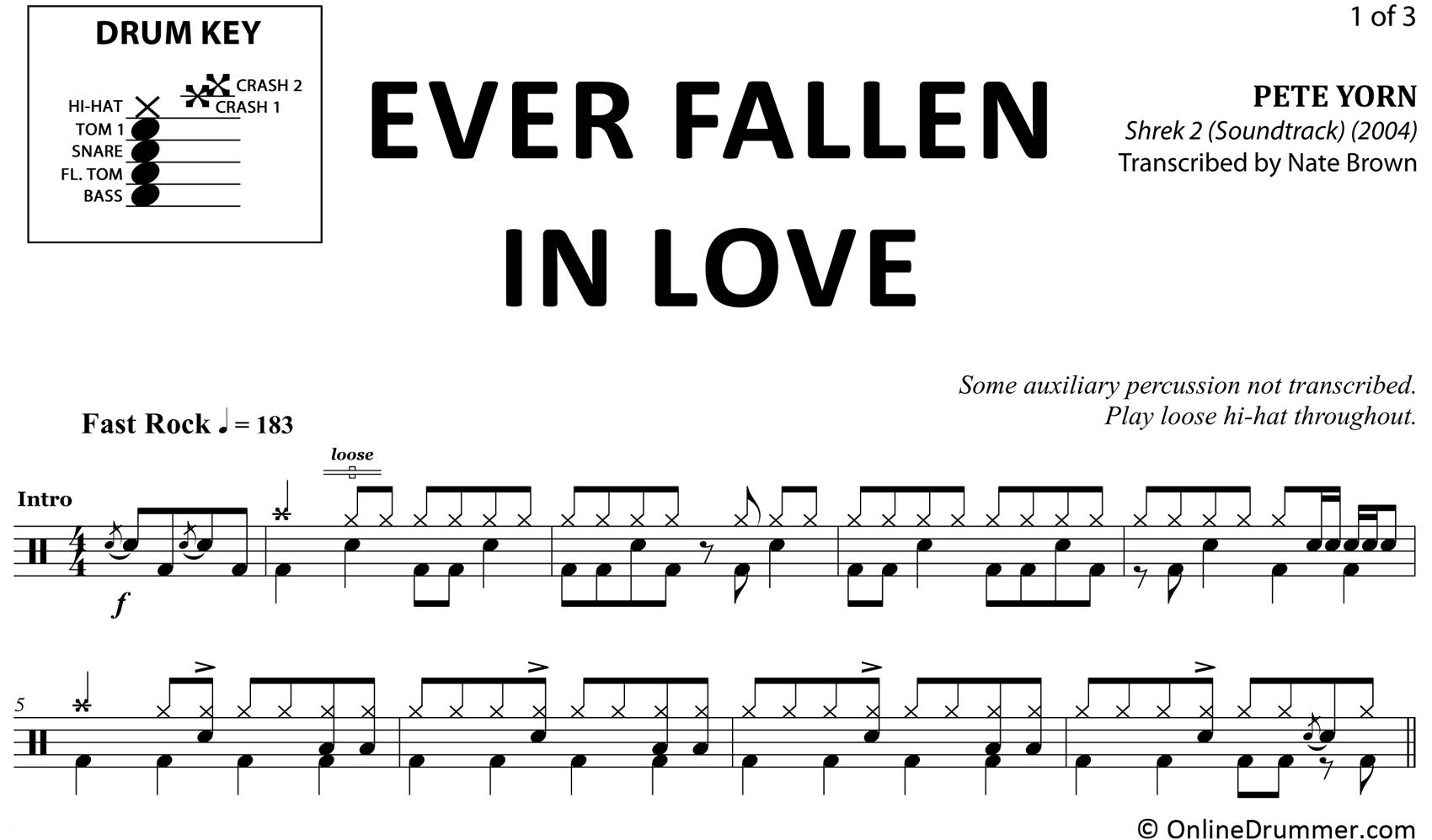 Ever Fallen In Love - Pete Yorn - Drum Sheet Music